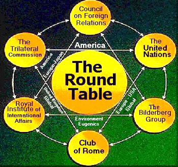 Roundtable Hierachy